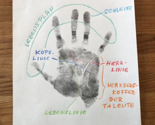 """""""Psychologischen Handanalyse"""" - Eintägiges Grundlagenseminar -am Samstag, den 21. November 2020, in 66989 Höheischweiler bei Kaiserslautern"""